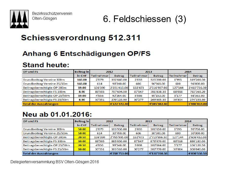 Bezirksschützenverein Olten-Gösgen 6. Feldschiessen (3) Delegiertenversammlung BSV Olten-Gösgen 2016