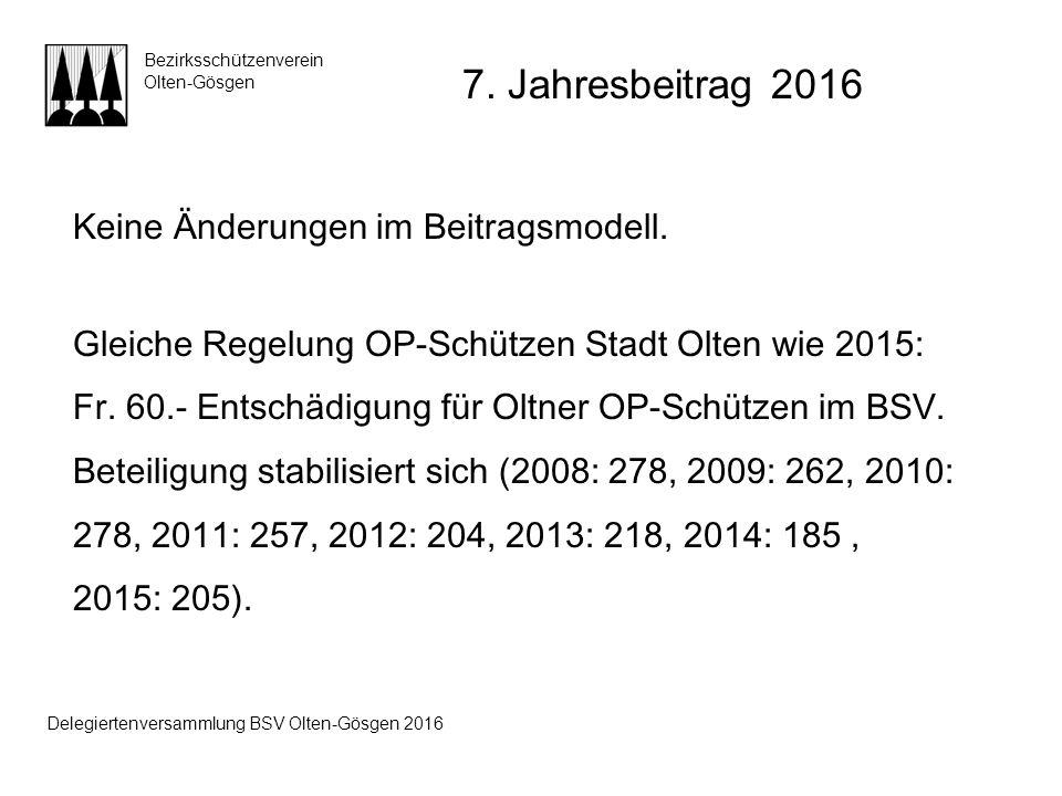 Keine Änderungen im Beitragsmodell. Gleiche Regelung OP-Schützen Stadt Olten wie 2015: Fr. 60.- Entschädigung für Oltner OP-Schützen im BSV. Beteiligu