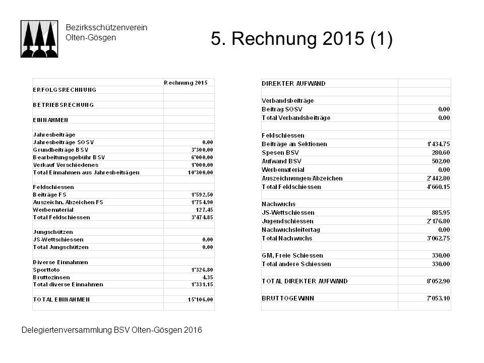 Bezirksschützenverein Olten-Gösgen 5. Rechnung 2015 (1) Delegiertenversammlung BSV Olten-Gösgen 2016