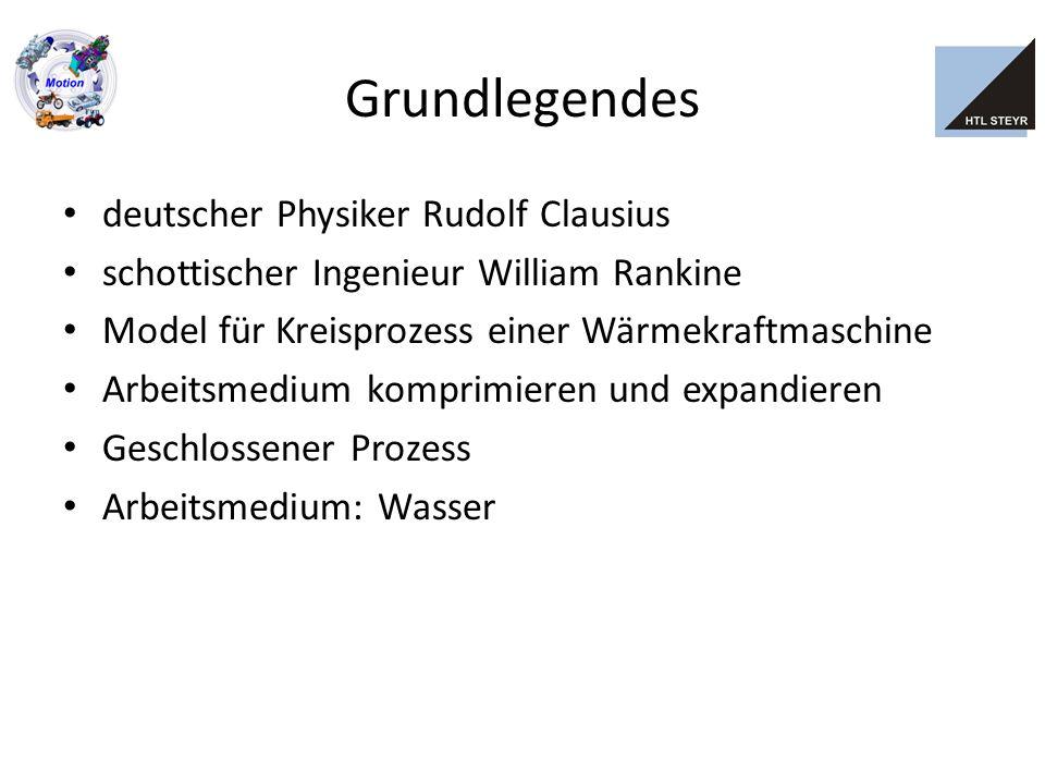 Grundlegendes deutscher Physiker Rudolf Clausius schottischer Ingenieur William Rankine Model für Kreisprozess einer Wärmekraftmaschine Arbeitsmedium