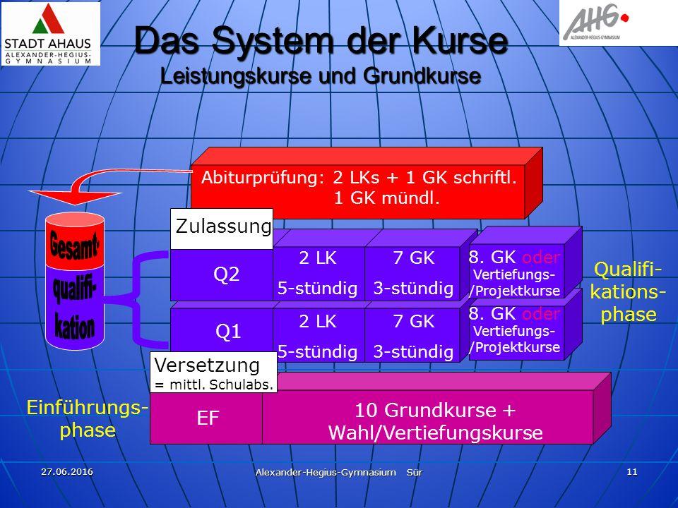 27.06.2016 Alexander-Hegius-Gymnasium Sür 11 Das System der Kurse Leistungskurse und Grundkurse EF 10 Grundkurse + Wahl/Vertiefungskurse Versetzung = mittl.