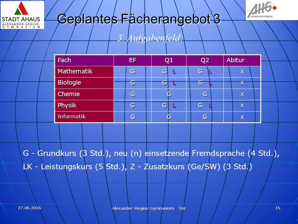 27.06.2016 Alexander-Hegius-Gymnasium Sür 15 3.