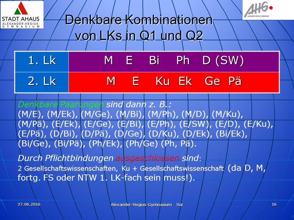 27.06.2016 Alexander-Hegius-Gymnasium Sür 16 Denkbare Kombinationen von LKs in Q1 und Q2 1. Lk M E Bi Ph D (SW) 2. Lk M E Ku Ek Ge Pä Denkbare Paarung