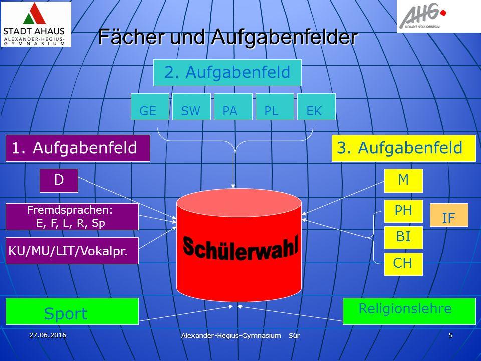 27.06.2016 Alexander-Hegius-Gymnasium Sür 5 Fächer und Aufgabenfelder 2.