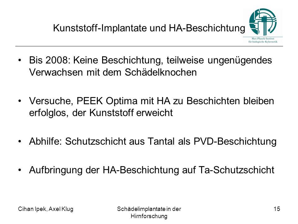 Cihan Ipek, Axel KlugSchädelimplantate in der Hirnforschung 15 Kunststoff-Implantate und HA-Beschichtung Bis 2008: Keine Beschichtung, teilweise ungenügendes Verwachsen mit dem Schädelknochen Versuche, PEEK Optima mit HA zu Beschichten bleiben erfolglos, der Kunststoff erweicht Abhilfe: Schutzschicht aus Tantal als PVD-Beschichtung Aufbringung der HA-Beschichtung auf Ta-Schutzschicht