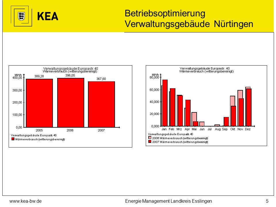 www.kea-bw.deEnergie Management Landkreis Esslingen5 Betriebsoptimierung Verwaltungsgebäude Nürtingen