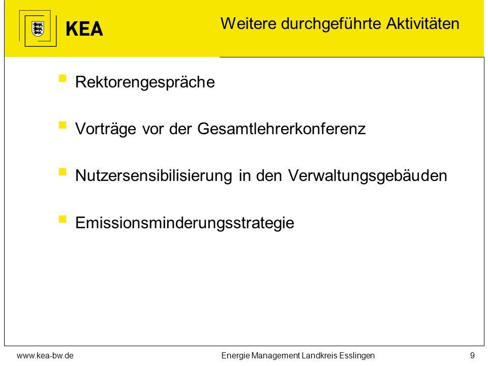 www.kea-bw.deEnergie Management Landkreis Esslingen9 Weitere durchgeführte Aktivitäten  Rektorengespräche  Vorträge vor der Gesamtlehrerkonferenz 