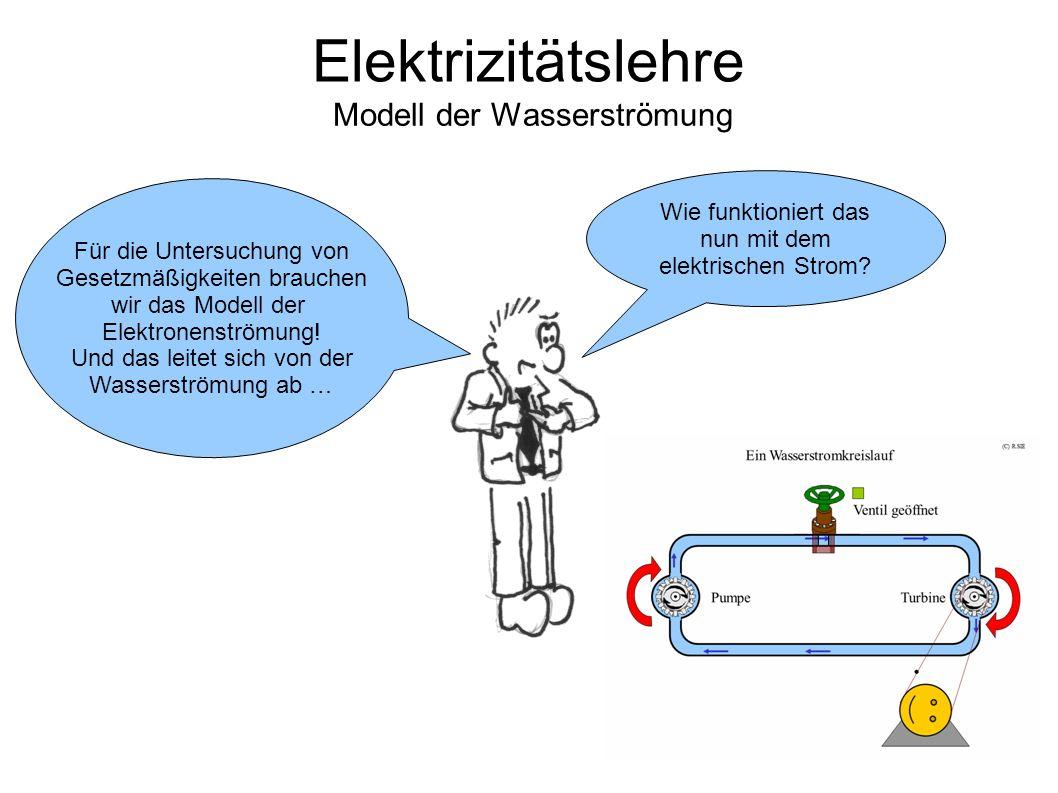 Elektrizitätslehre Modell der Wasserströmung Wie funktioniert das nun mit dem elektrischen Strom? Für die Untersuchung von Gesetzmäßigkeiten brauchen