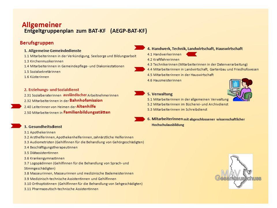 Allgemeiner Berufsgruppen 1. Allgemeine Gemeindedienste 1.1 Mitarbeiterinnen in der Verkündigung, Seelsorge und Bildungsarbeit 1.3 Kirchenmusikerinnen