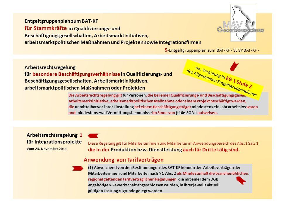 Entgeltgruppenplan zum BAT-KF für Stammkräfte in Qualifizierungs- und Beschäftigungsgesellschaften, Arbeitsmarktinitiativen, arbeitsmarktpolitischen M