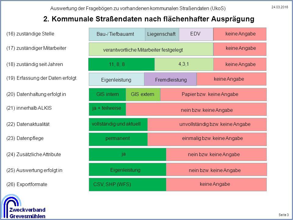 Auswertung der Fragebögen zu vorhandenen kommunalen Straßendaten (UkoS) Seite 3 24.03.2016 2. Kommunale Straßendaten nach flächenhafter Ausprägung (16