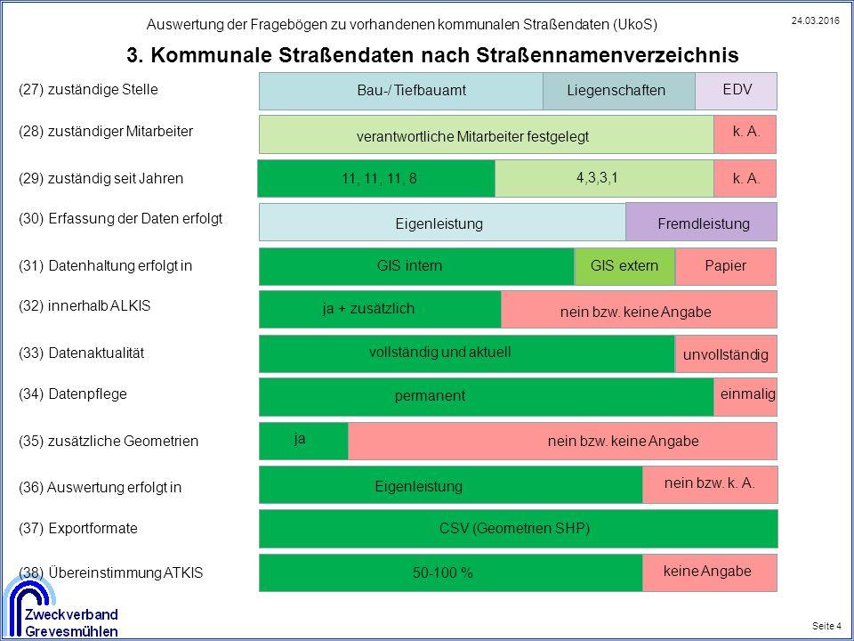 Auswertung der Fragebögen zu vorhandenen kommunalen Straßendaten (UkoS) Seite 4 24.03.2016 3. Kommunale Straßendaten nach Straßennamenverzeichnis (27)