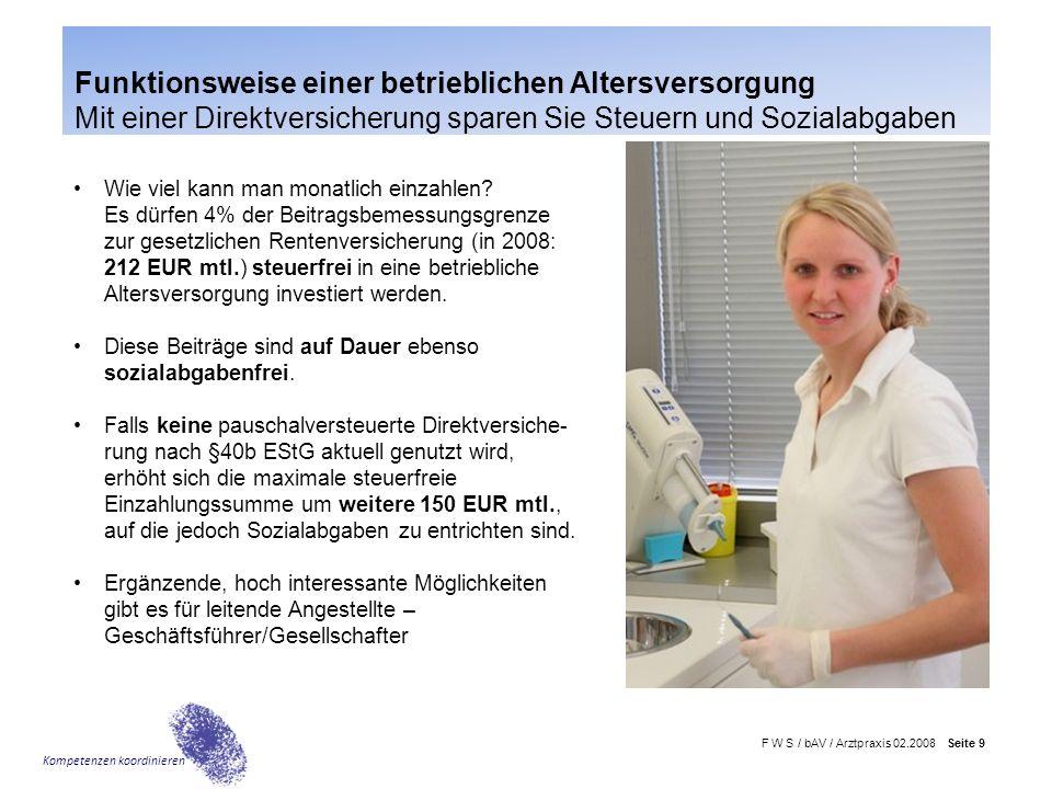 F W S / bAV / Arztpraxis 02.2008 Seite 10 Kompetenzen koordinieren Mit Entgeltumwandlung Ohne Entgeltumwandlung 1.196,97 EUR 1.154,90 EUR = Nettogehalt 1.800,00 EUR 0,00 EUR 1.800,00 EUR 84,00 EUR Bruttogehalt - Beitrag zur Direktversicherung Arbeitnehmervorteil: 41,93 EUR.