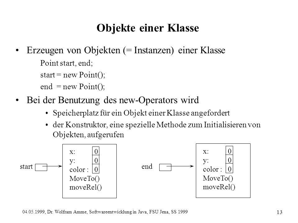 04.05.1999, Dr. Wolfram Amme, Softwareentwicklung in Java, FSU Jena, SS 1999 13 Objekte einer Klasse Erzeugen von Objekten (= Instanzen) einer Klasse