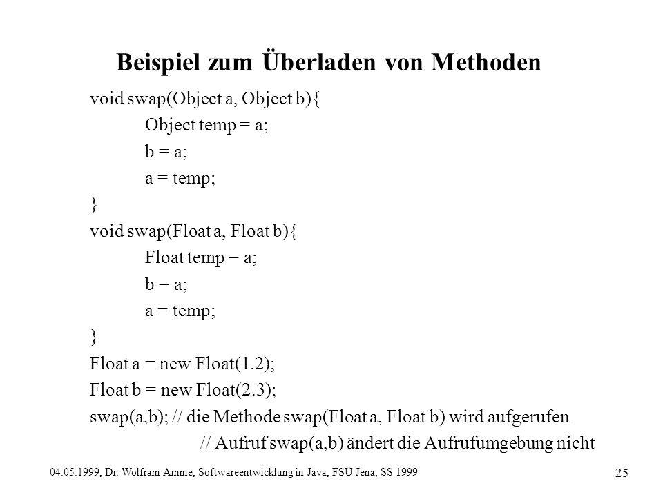 04.05.1999, Dr. Wolfram Amme, Softwareentwicklung in Java, FSU Jena, SS 1999 25 Beispiel zum Überladen von Methoden void swap(Object a, Object b){ Obj