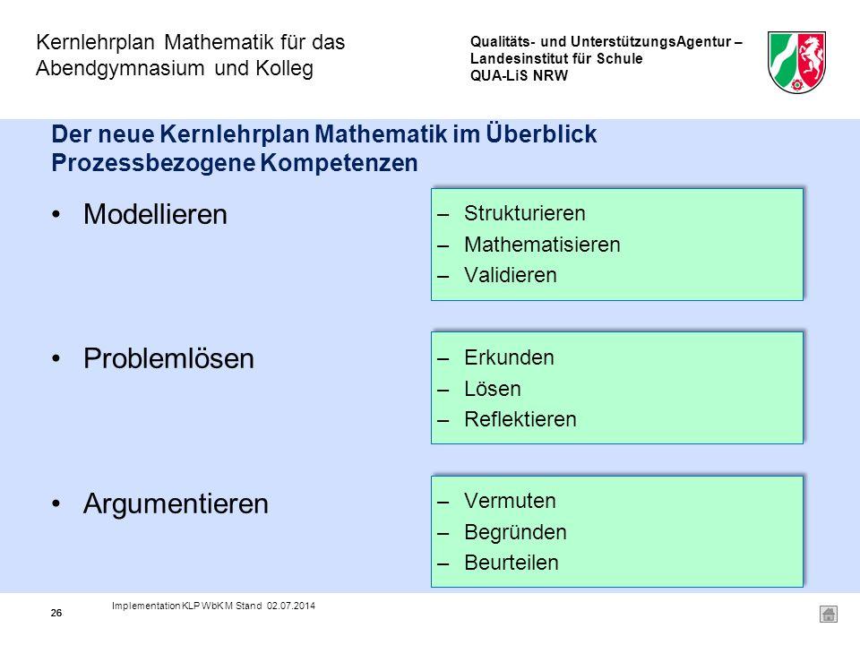 Qualitäts- und UnterstützungsAgentur – Landesinstitut für Schule QUA-LiS NRW Kernlehrplan Mathematik für das Abendgymnasium und Kolleg 26 Der neue Kernlehrplan Mathematik im Überblick Prozessbezogene Kompetenzen Modellieren Problemlösen Argumentieren –Strukturieren –Mathematisieren –Validieren –Strukturieren –Mathematisieren –Validieren –Erkunden –Lösen –Reflektieren –Erkunden –Lösen –Reflektieren –Vermuten –Begründen –Beurteilen –Vermuten –Begründen –Beurteilen 26 Implementation KLP WbK M Stand 02.07.2014
