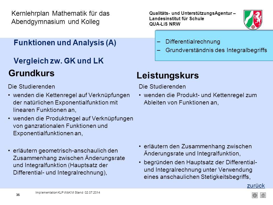 Qualitäts- und UnterstützungsAgentur – Landesinstitut für Schule QUA-LiS NRW Kernlehrplan Mathematik für das Abendgymnasium und Kolleg 35 Funktionen und Analysis (A) Vergleich zw.