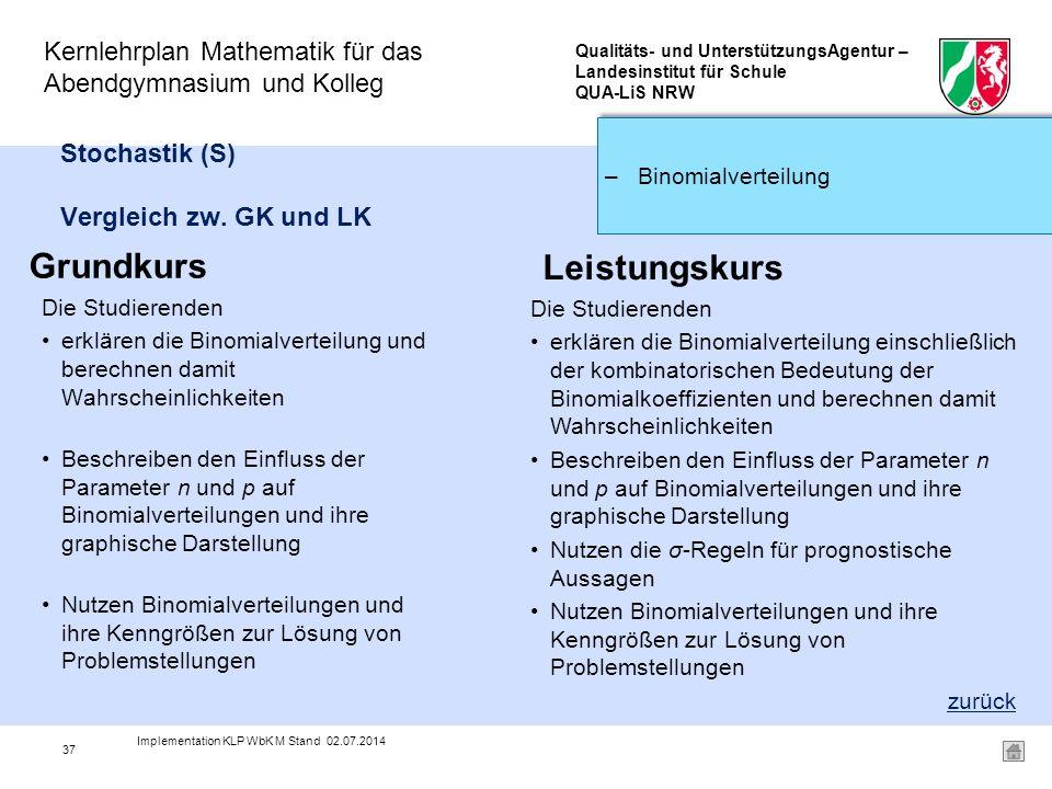 Qualitäts- und UnterstützungsAgentur – Landesinstitut für Schule QUA-LiS NRW Kernlehrplan Mathematik für das Abendgymnasium und Kolleg 37 Stochastik (S) Vergleich zw.