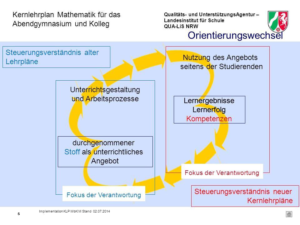 Qualitäts- und UnterstützungsAgentur – Landesinstitut für Schule QUA-LiS NRW Kernlehrplan Mathematik für das Abendgymnasium und Kolleg 36 Analytische Geometrie und lineare Algebra (G) Vergleich zw.
