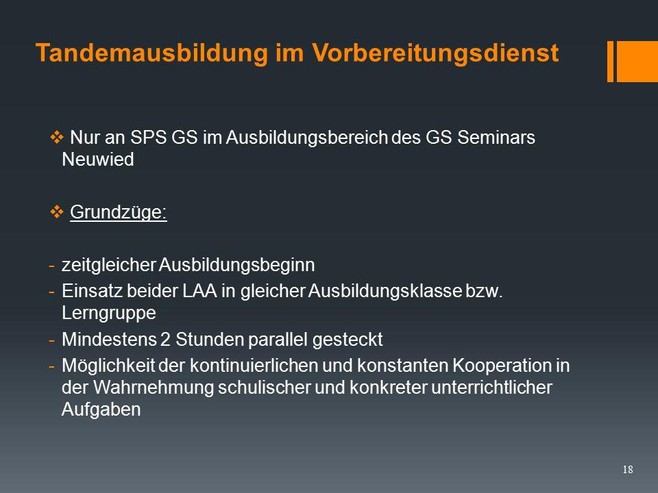 Einsatzbezogene Empfehlungen  An SPS /GS im Anfangsunterricht  An SPS/ SEK.