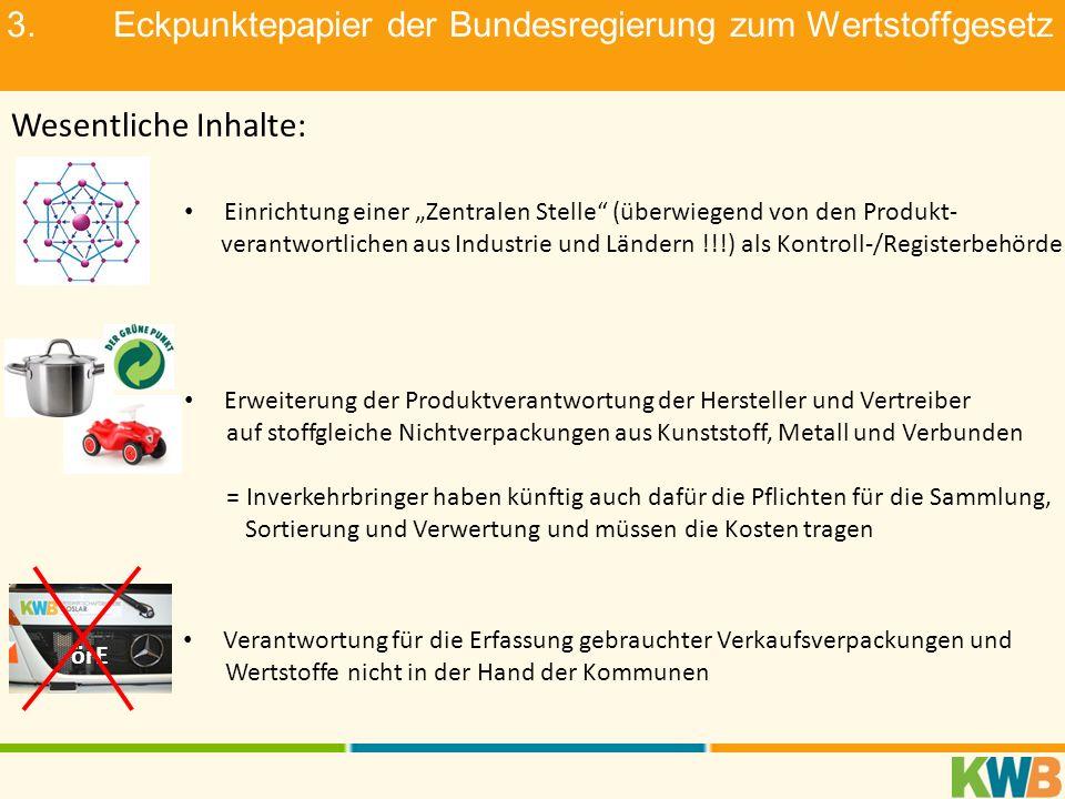 3.Eckpunktepapier der Bundesregierung zum Wertstoffgesetz Wesentliche Inhalte: Erweiterung der Produktverantwortung der Hersteller und Vertreiber auf