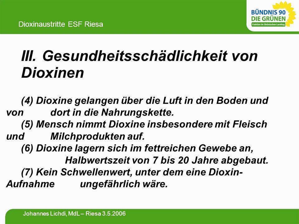 III. Gesundheitsschädlichkeit von Dioxinen (4) Dioxine gelangen über die Luft in den Boden und von dort in die Nahrungskette. (5) Mensch nimmt Dioxine