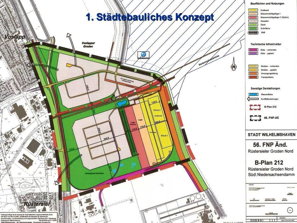 1. Städtebauliches Konzept
