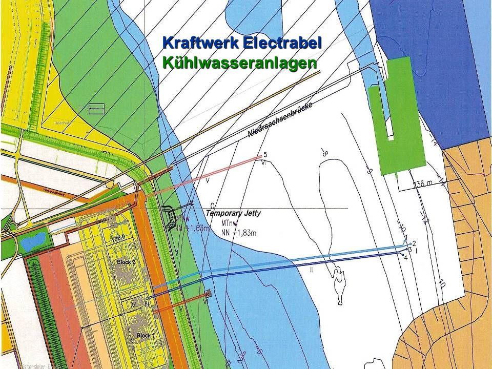 Kraftwerk Electrabel Kühlwasseranlagen