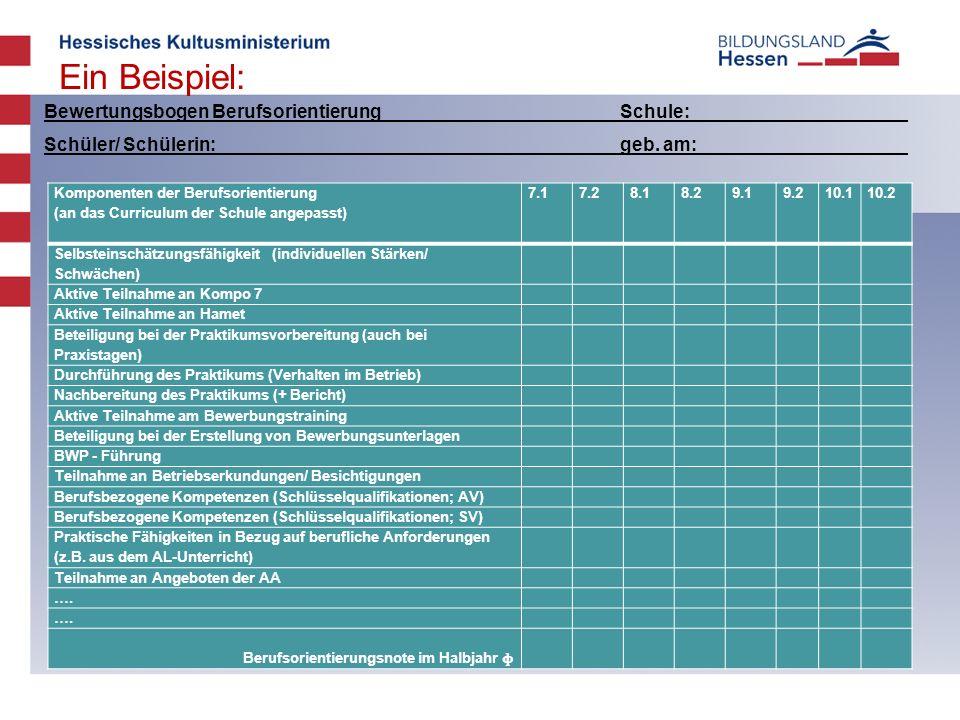 Ein Beispiel: Bewertungsbogen Berufsorientierung Schule: Schüler/ Schülerin:geb. am: Komponenten der Berufsorientierung (an das Curriculum der Schule
