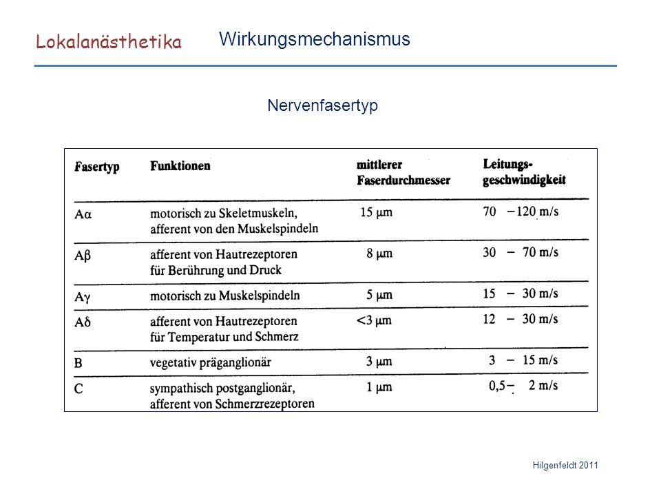 Lokalanästhetika Hilgenfeldt 2011 Reihenfolge des Ausfalls von Empfindungen: Fasertyp SchmerzC TemperaturA  BerührungA  Tiefensensibilität,A  Motorik Leitungsgeschwindigkeit und Empfindlichkeit gegenüber LA Wirkungsmechanismus