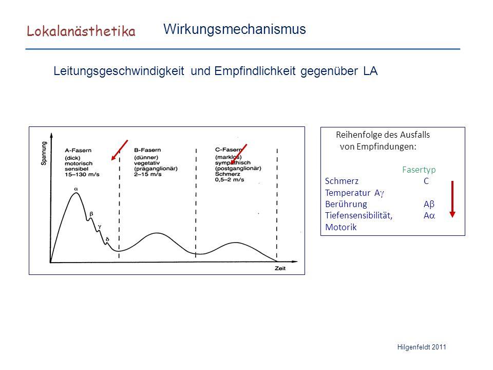 Lokalanästhetika Hilgenfeldt 2011 Reihenfolge des Ausfalls von Empfindungen: Fasertyp SchmerzC TemperaturA  BerührungA  Tiefensensibilität,A  Motor