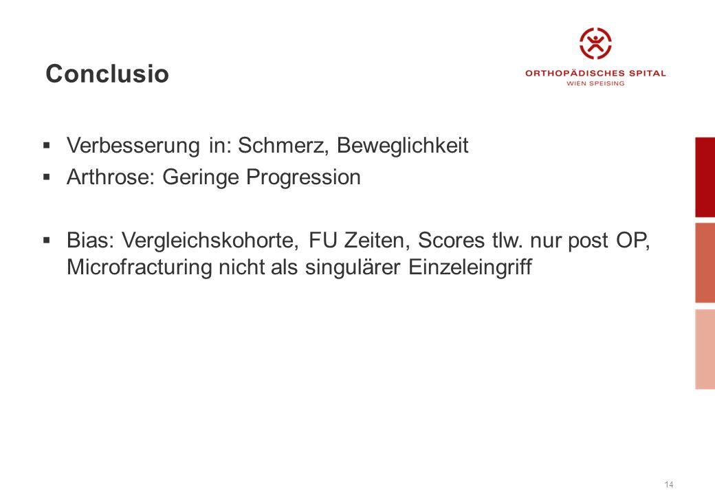 Conclusio  Verbesserung in: Schmerz, Beweglichkeit  Arthrose: Geringe Progression  Bias: Vergleichskohorte, FU Zeiten, Scores tlw.