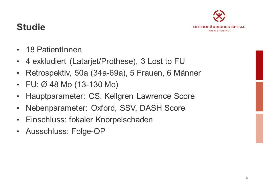 6 18 PatientInnen 4 exkludiert (Latarjet/Prothese), 3 Lost to FU Retrospektiv, 50a (34a-69a), 5 Frauen, 6 Männer FU: Ø 48 Mo (13-130 Mo) Hauptparameter: CS, Kellgren Lawrence Score Nebenparameter: Oxford, SSV, DASH Score Einschluss: fokaler Knorpelschaden Ausschluss: Folge-OP Studie