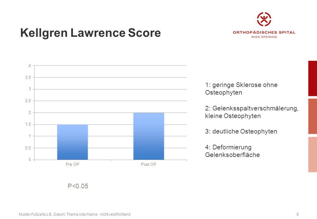Kellgren Lawrence Score Muster-Fußzeile z.B. Datum, Thema oder Name - nicht verpflichtend9 P<0.05 1: geringe Sklerose ohne Osteophyten 2: Gelenksspalt
