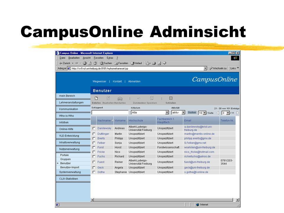CampusOnline Adminsicht