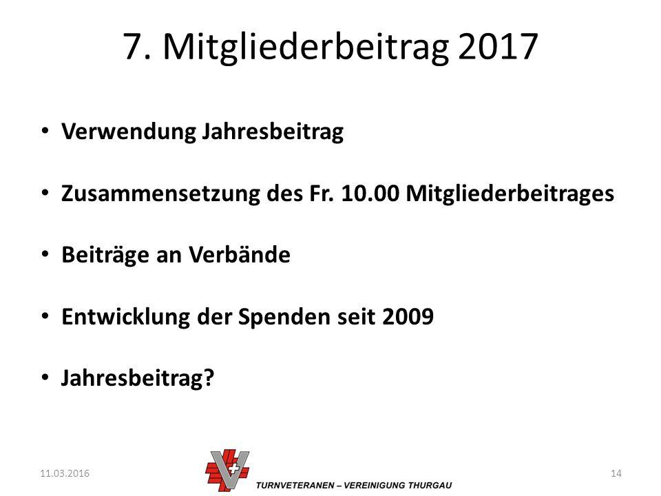 7. Mitgliederbeitrag 2017 11.03.201614 Verwendung Jahresbeitrag Zusammensetzung des Fr.