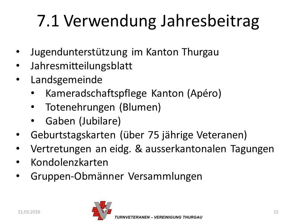 7.1 Verwendung Jahresbeitrag 11.03.201615 Jugendunterstützung im Kanton Thurgau Jahresmitteilungsblatt Landsgemeinde Kameradschaftspflege Kanton (Apéro) Totenehrungen (Blumen) Gaben (Jubilare) Geburtstagskarten (über 75 jährige Veteranen) Vertretungen an eidg.