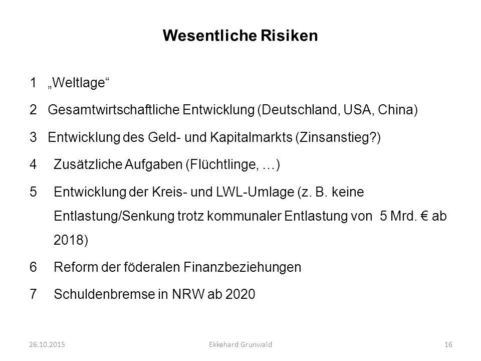 """Wesentliche Risiken 1""""Weltlage 2Gesamtwirtschaftliche Entwicklung (Deutschland, USA, China) 3Entwicklung des Geld- und Kapitalmarkts (Zinsanstieg ) 4Zusätzliche Aufgaben (Flüchtlinge, …) 5Entwicklung der Kreis- und LWL-Umlage (z."""