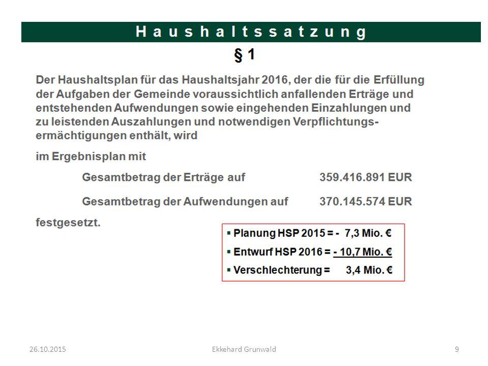 Wesentliche Veränderung zur Finanzplanung 2015 Erstattg.