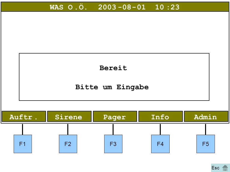 Bild 1 nach Bild 9 Probe AdminInfoPagerAuftr.Sirene WAS O.Ö.2003-08-01 10:23 Bereit Bitte um Eingabe F1F2F3F4F5 Esc