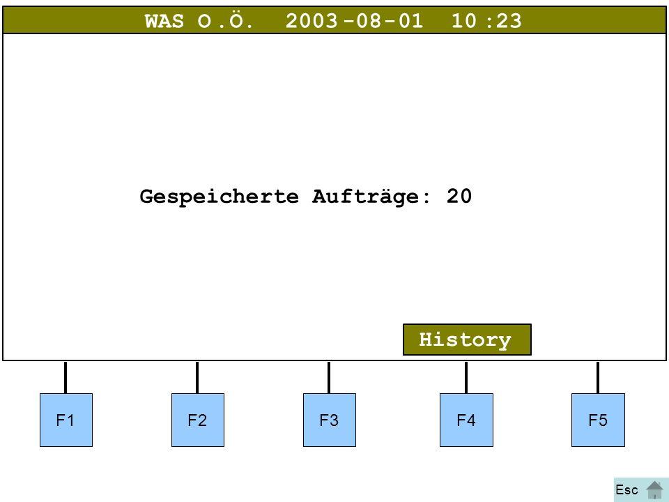 Bild 2 Gespeicherte Aufträge: 20 History WAS O.Ö.2003-08-01 10:23 F1F2F3F4F5 Esc