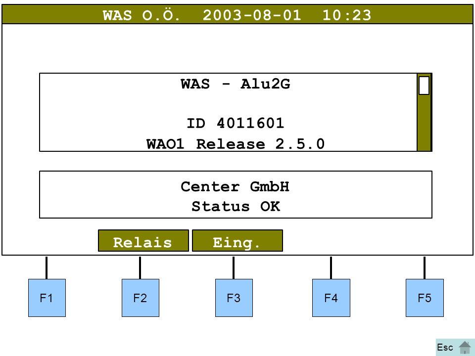Bild 32 F1F2F3F4F5 Eing.Relais WAS O.Ö.2003-08-01 10:23 WAS-Alu2G ID4011601 WAO1Release2.5.0 Center GmbH Status OK Esc