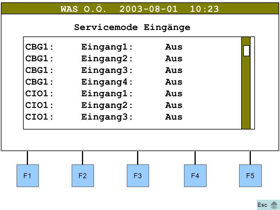 Bild 34 WAS O.Ö.2003-08-01 10:23 CBG1:Eingang1:Aus CBG1:Eingang2:Aus CBG1:Eingang3:Aus CBG1:Eingang4:Aus CIO1:Eingang1:Aus CIO1:Eingang2:Aus CIO1:Eing