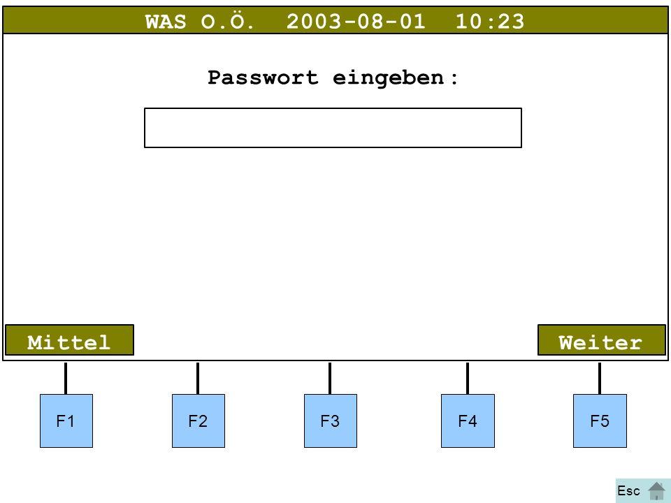Bild 35 F1F2F3F4F5 WeiterMittel WAS O.Ö.2003-08-01 10:23 Passwort eingeben: Esc