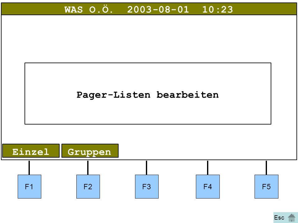 Bild 41 F1F2F3F4F5 EinzelGruppen WAS O.Ö.2003-08-01 10:23 Pager-Listen bearbeiten Esc