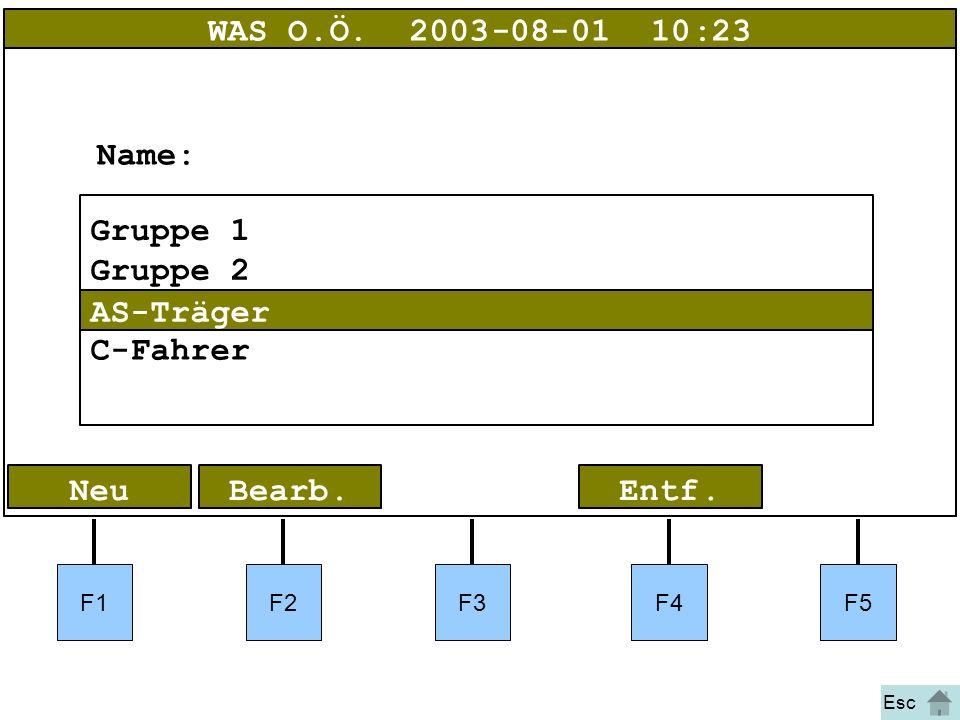 Bild 45 F1F2F3F4F5 AS-Träger Entf.NeuBearb. WAS O.Ö.2003-08-01 10:23 Gruppe 1 Gruppe 2 C-Fahrer Name: Esc