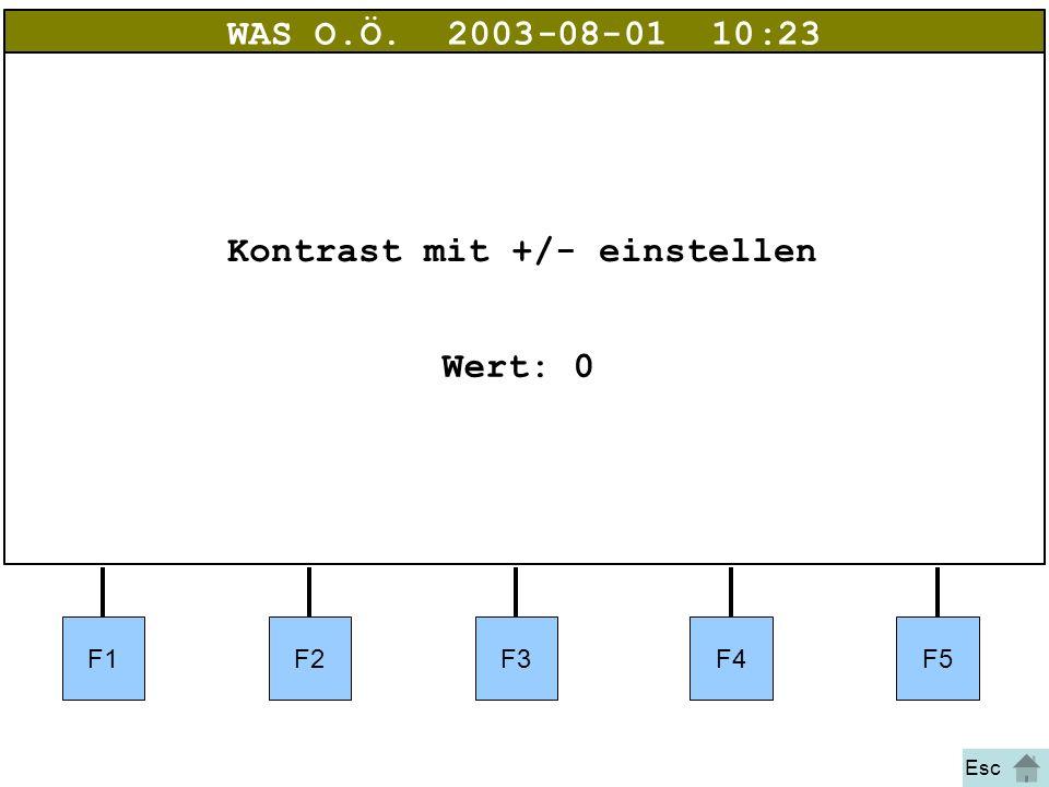 Bild 49 WAS O.Ö.2003-08-01 10:23 Kontrast mit +/- einstellen Wert: 0 F1F2F3F4F5 Esc