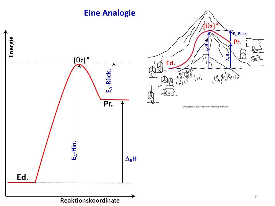 Ed. Pr. Energie [Üz] # Reaktionskoordinate Ed. Pr.
