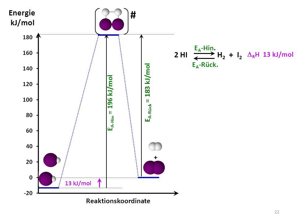 E A-Hin = 196 kJ/mol E A-Rück = 183 kJ/mol 13 kJ/mol 2 HI H 2 + I 2 E A -Hin.