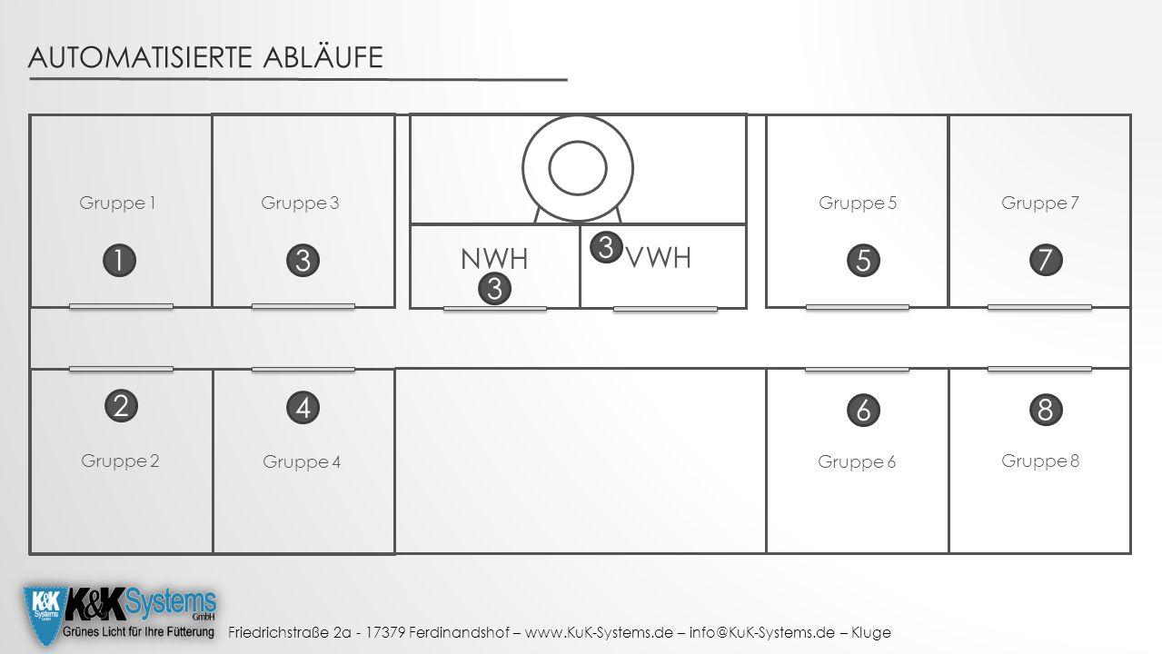 Friedrichstraße 2a - 17379 Ferdinandshof – www.KuK-Systems.de – info@KuK-Systems.de – Kluge AUTOMATISIERTE ABLÄUFE NWH VWH Gruppe 7 Gruppe 1 Gruppe 3 Gruppe 6 Gruppe 8 Gruppe 5 Gruppe 4 Gruppe 2 3 3 2 3 1 4 7 6 5 8